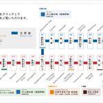 京都駅から龍安寺までのバス・電車のアクセス!タクシーの行き方も