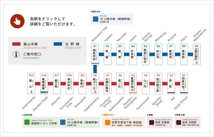 京福電鉄路線図
